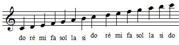 noms-des-notes-de-musique-2